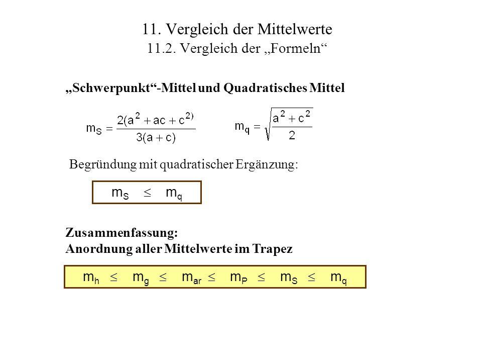11. Vergleich der Mittelwerte 11.2. Vergleich der Formeln Zusammenfassung: Anordnung aller Mittelwerte im Trapez Begründung mit quadratischer Ergänzun