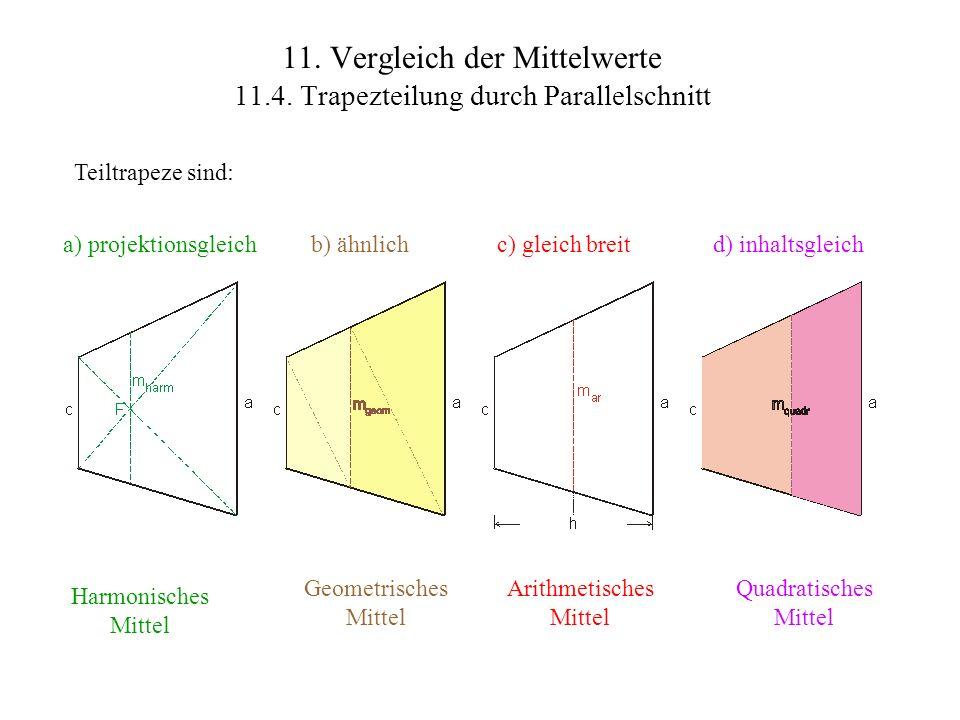 11. Vergleich der Mittelwerte 11.4. Trapezteilung durch Parallelschnitt Teiltrapeze sind: c) gleich breitb) ähnlicha) projektionsgleichd) inhaltsgleic
