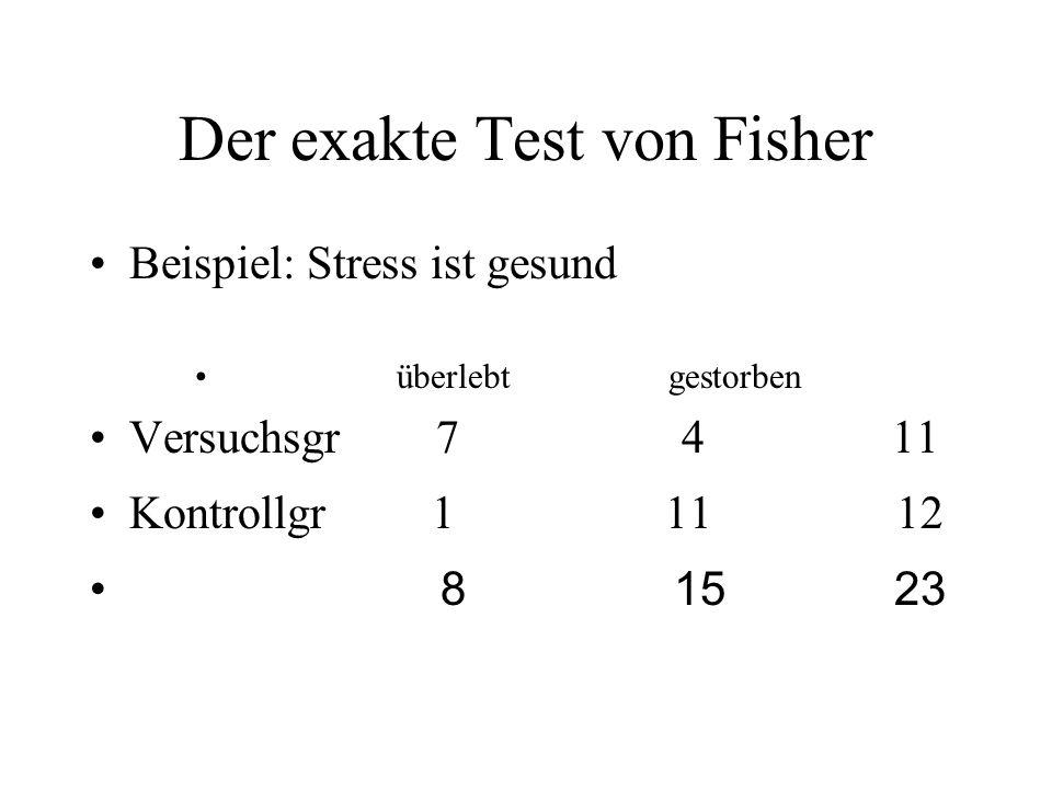 Der exakte Test von Fisher Beispiel: Stress ist gesund überlebt gestorben Versuchsgr 7 4 11 Kontrollgr 1 11 12 8 15 23