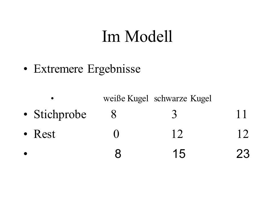 Im Modell Extremere Ergebnisse weiße Kugel schwarze Kugel Stichprobe 8 3 11 Rest 0 12 12 8 15 23
