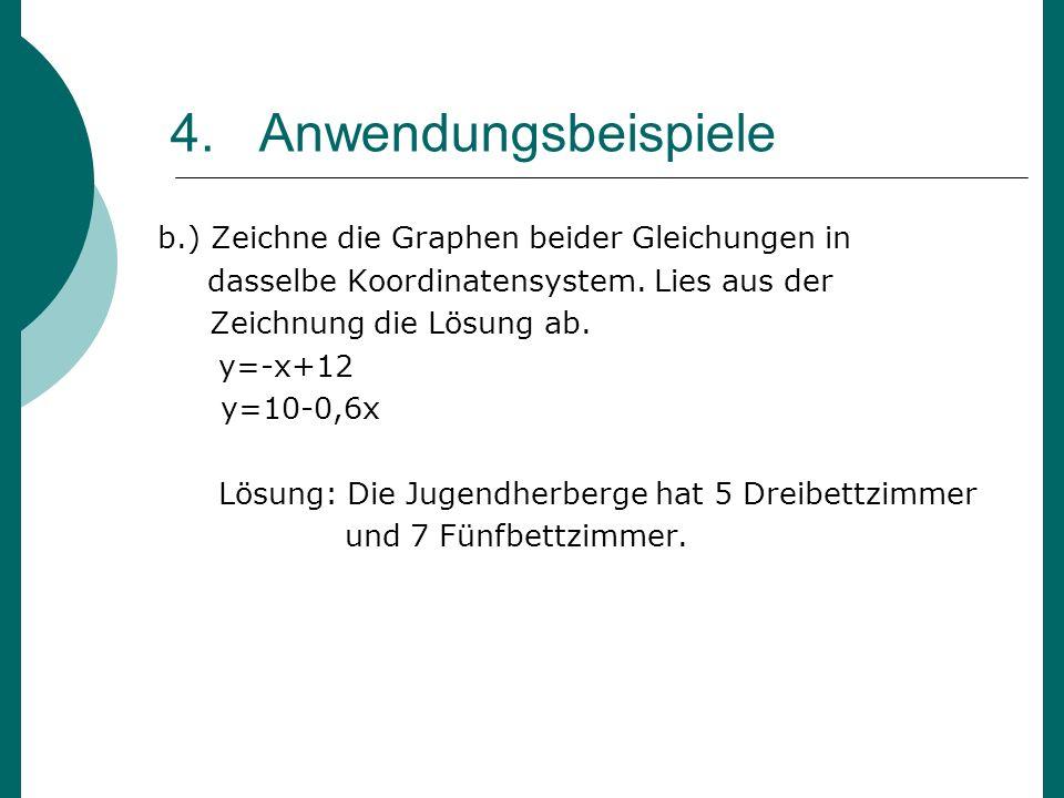 4. Anwendungsbeispiele b.) Zeichne die Graphen beider Gleichungen in dasselbe Koordinatensystem. Lies aus der Zeichnung die Lösung ab. y=-x+12 y=10-0,