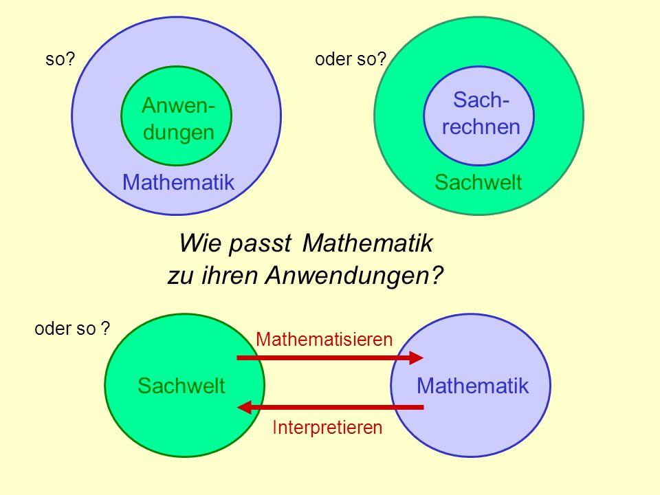 Wie passt Mathematik zu ihren Anwendungen? Sach- rechnen Sachwelt oder so? Anwen- dungen Mathematik so? oder so ? SachweltMathematik Interpretieren Ma