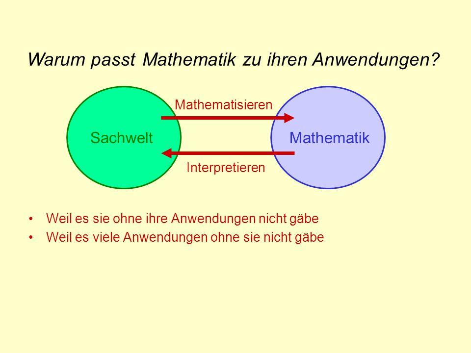 Warum passt Mathematik zu ihren Anwendungen? Weil es sie ohne ihre Anwendungen nicht gäbe Weil es viele Anwendungen ohne sie nicht gäbe SachweltMathem