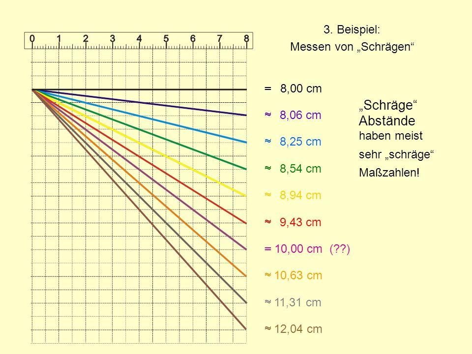 8,06 cm 8,25 cm 8,54 cm 8,94 cm 9,43 cm = 10,00 cm (??) 10,63 cm 11,31 cm 12,04 cm = 8,00 cm Schräge Abstände haben meist sehr schräge Maßzahlen! 3. B