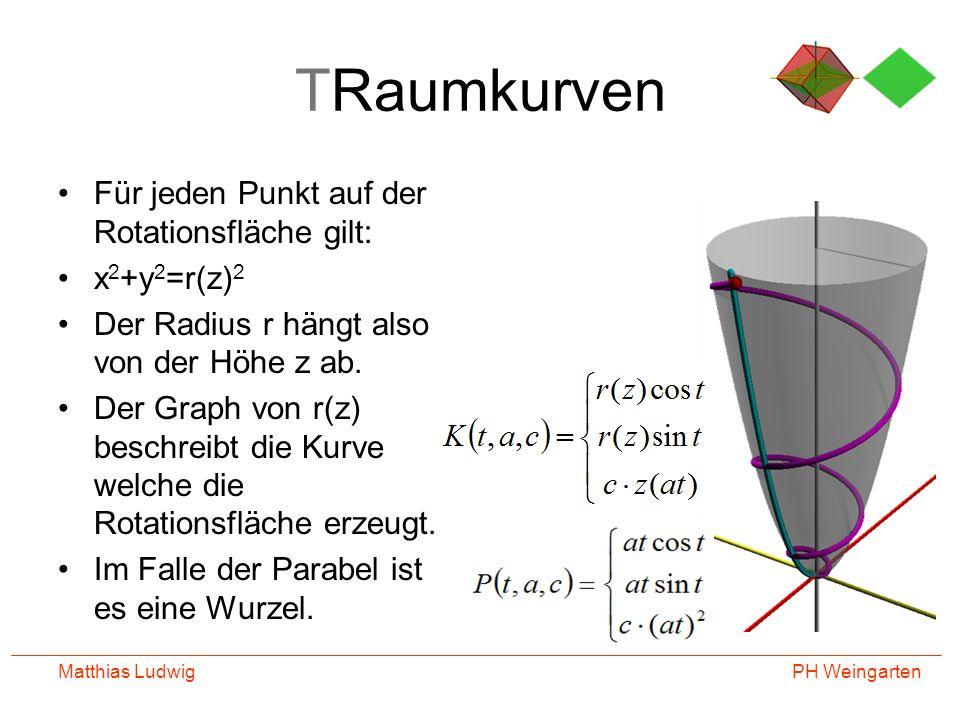PH Weingarten Matthias Ludwig TRaumkurven Für jeden Punkt auf der Rotationsfläche gilt: x 2 +y 2 =r(z) 2 Der Radius r hängt also von der Höhe z ab. De
