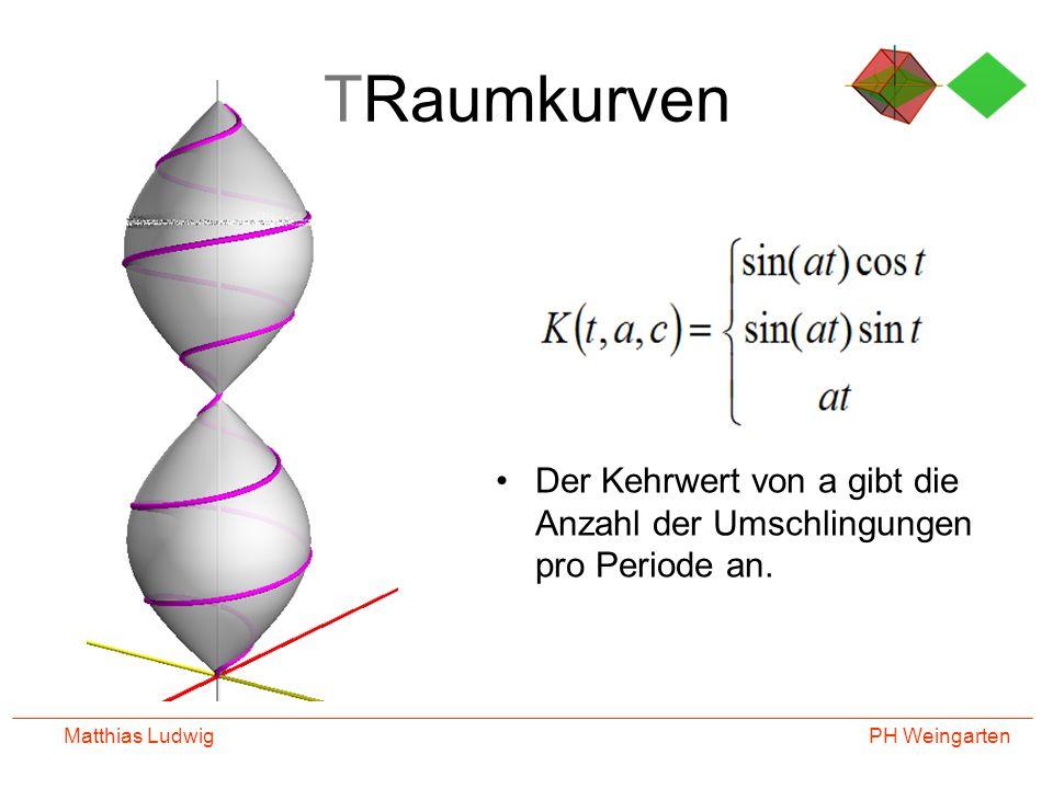 PH Weingarten Matthias Ludwig TRaumkurven Der Kehrwert von a gibt die Anzahl der Umschlingungen pro Periode an.