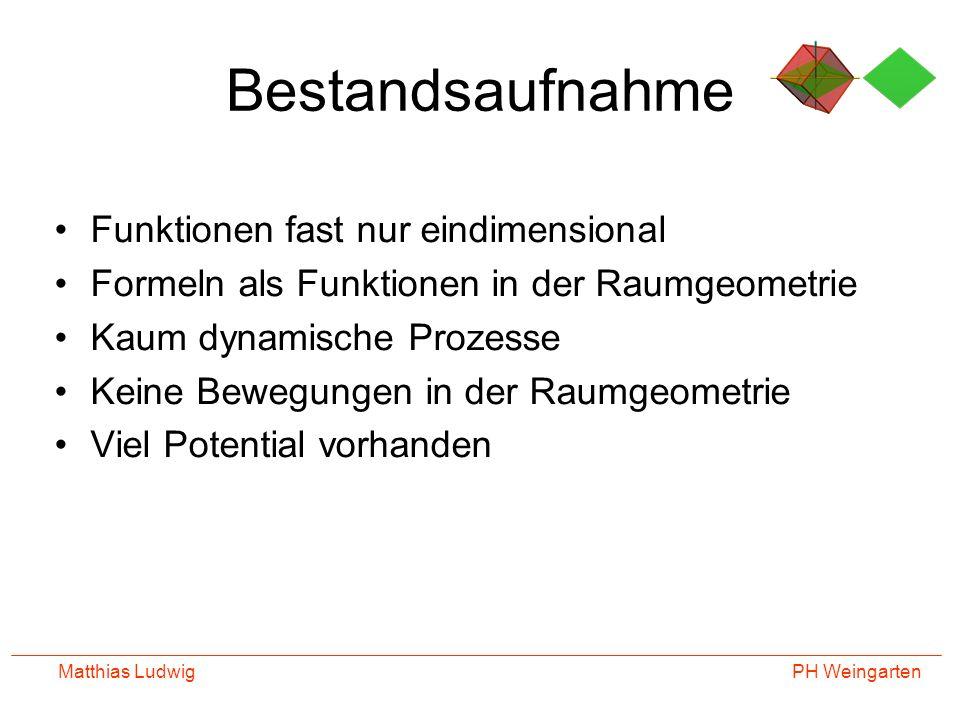 Matthias Ludwig Bestandsaufnahme Funktionen fast nur eindimensional Formeln als Funktionen in der Raumgeometrie Kaum dynamische Prozesse Keine Bewegun