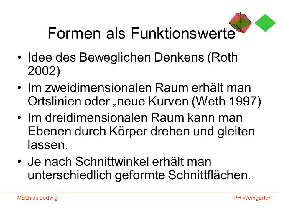 PH Weingarten Matthias Ludwig Formen als Funktionswerte Idee des Beweglichen Denkens (Roth 2002) Im zweidimensionalen Raum erhält man Ortslinien oder