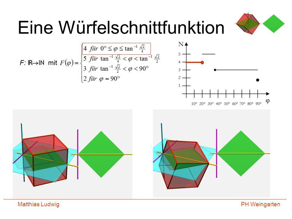 PH Weingarten Matthias Ludwig Eine Würfelschnittfunktion