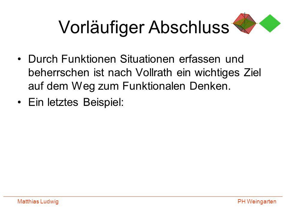 PH Weingarten Matthias Ludwig Vorläufiger Abschluss Durch Funktionen Situationen erfassen und beherrschen ist nach Vollrath ein wichtiges Ziel auf dem