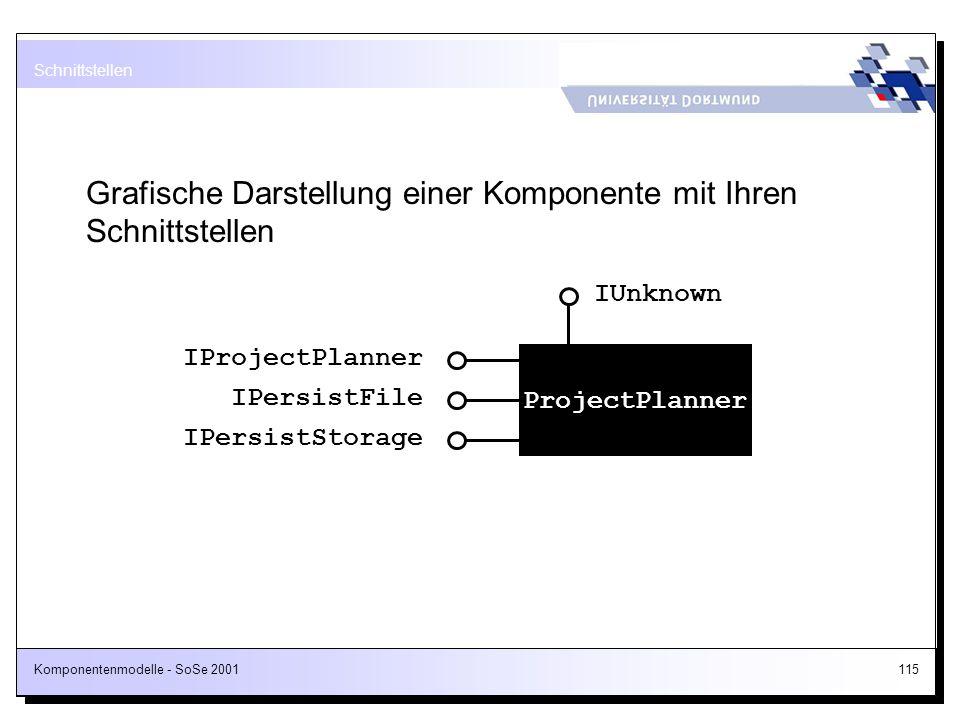 Komponentenmodelle - SoSe 2001115 Grafische Darstellung einer Komponente mit Ihren Schnittstellen ProjectPlanner IUnknown IPersistFile IPersistStorage