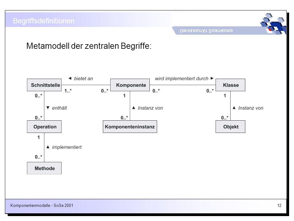 Komponentenmodelle - SoSe 200112 Metamodell der zentralen Begriffe: Begriffsdefinitionen