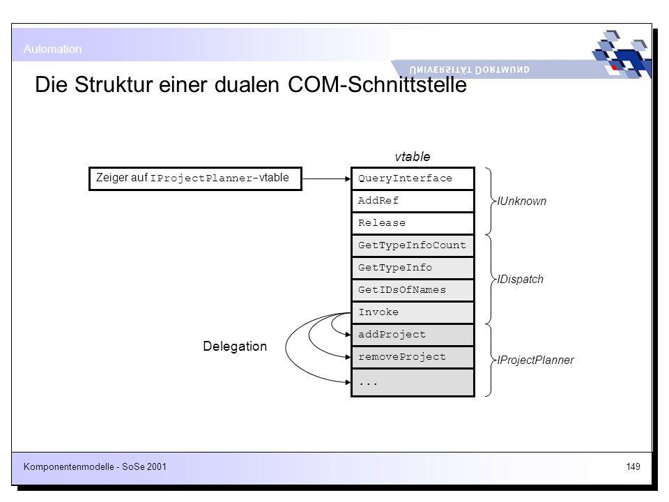 Komponentenmodelle - SoSe 2001149 Die Struktur einer dualen COM-Schnittstelle Automation Zeiger auf IProjectPlanner- vtable QueryInterface AddRef Rele