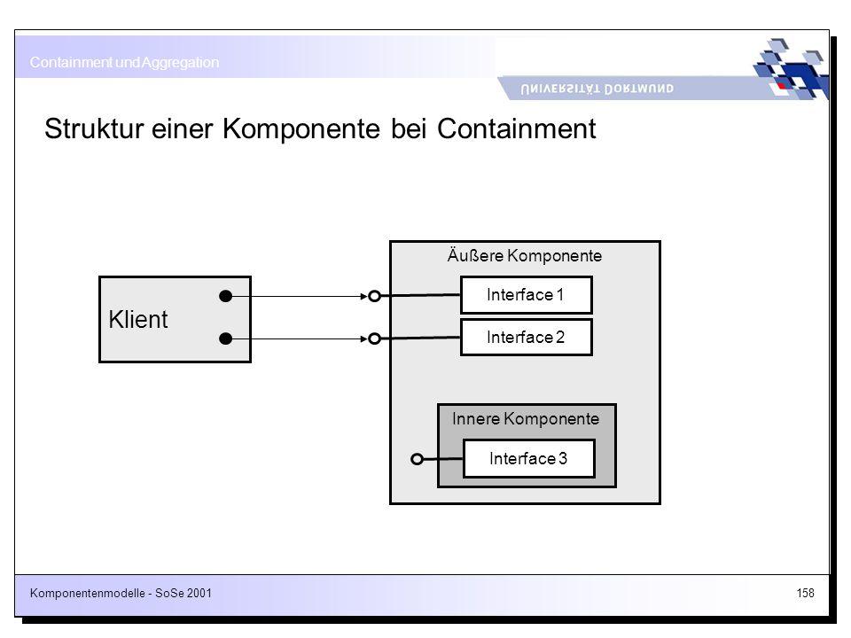 Komponentenmodelle - SoSe 2001158 Struktur einer Komponente bei Containment Containment und Aggregation Äußere Komponente Interface 1 Interface 2 Inne