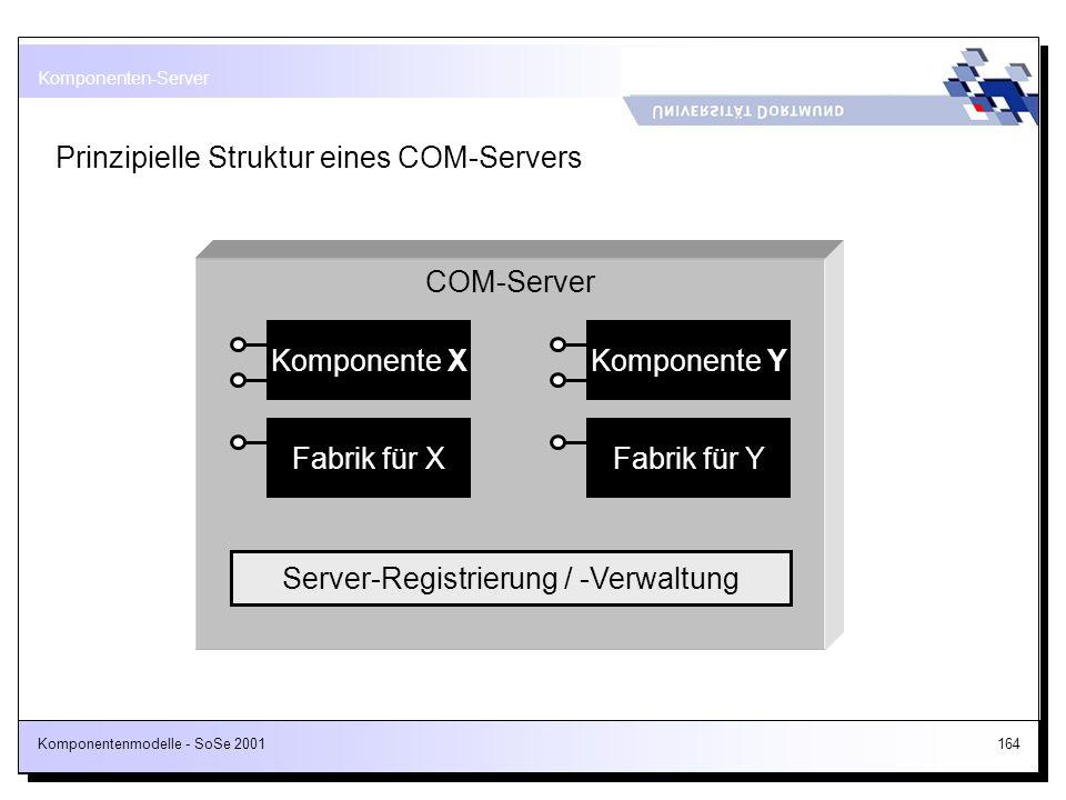 Komponentenmodelle - SoSe 2001164 Prinzipielle Struktur eines COM-Servers COM-Server Komponente X Fabrik für X Komponente Y Fabrik für Y Server-Regist