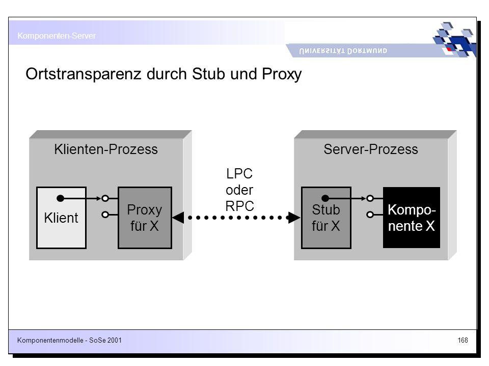 Komponentenmodelle - SoSe 2001168 Ortstransparenz durch Stub und Proxy Klienten-Prozess Klient Proxy für X Server-Prozess Stub für X Kompo- nente X LP