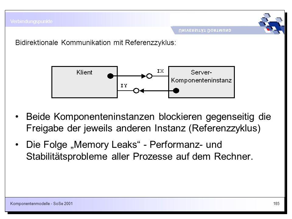 Komponentenmodelle - SoSe 2001185 Bidirektionale Kommunikation mit Referenzzyklus: Beide Komponenteninstanzen blockieren gegenseitig die Freigabe der