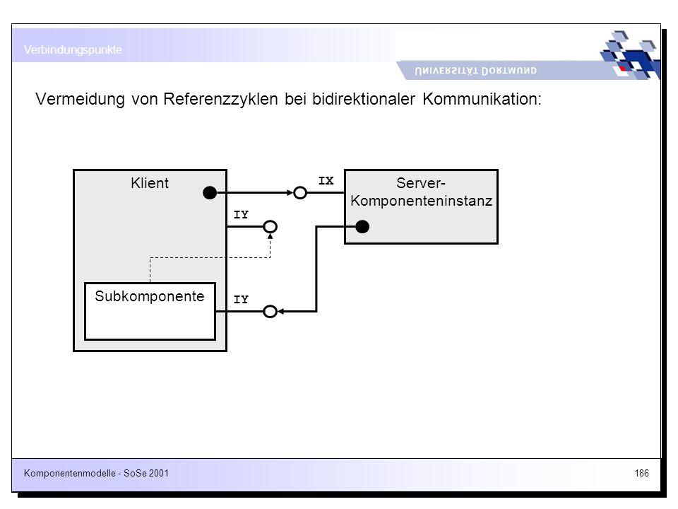 Komponentenmodelle - SoSe 2001186 Vermeidung von Referenzzyklen bei bidirektionaler Kommunikation: Verbindungspunkte Server- Komponenteninstanz Klient