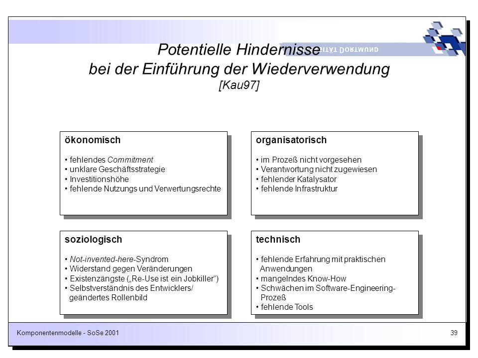 Komponentenmodelle - SoSe 200139 Potentielle Hindernisse bei der Einführung der Wiederverwendung [Kau97] ökonomisch fehlendes Commitment unklare Gesch