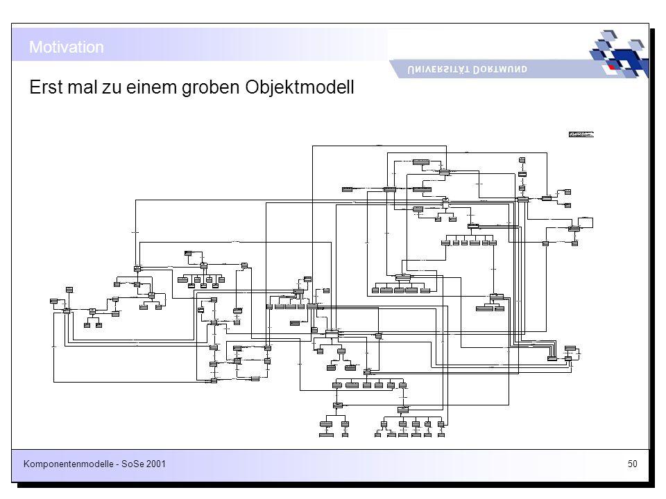 Komponentenmodelle - SoSe 200150 Motivation Erst mal zu einem groben Objektmodell