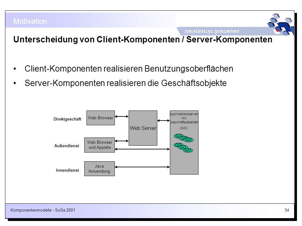 Komponentenmodelle - SoSe 200154 Motivation Unterscheidung von Client-Komponenten / Server-Komponenten Client-Komponenten realisieren Benutzungsoberfl