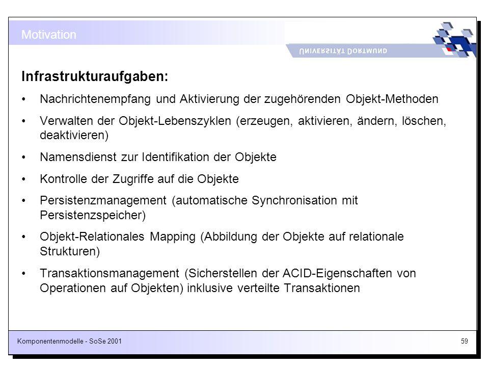 Komponentenmodelle - SoSe 200159 Motivation Infrastrukturaufgaben: Nachrichtenempfang und Aktivierung der zugehörenden Objekt-Methoden Verwalten der O