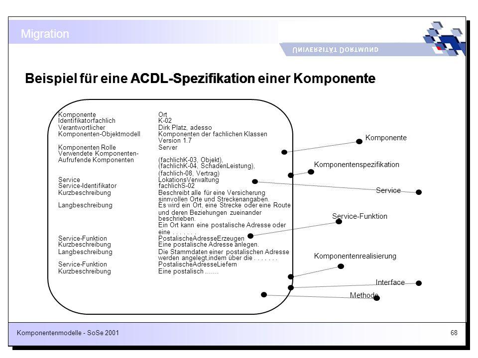 Komponentenmodelle - SoSe 200168 Beispiel für eine ACDL-Spezifikation einer Komponente Migration KomponenteOrt IdentifikatorfachlichK-02 Verantwortlic