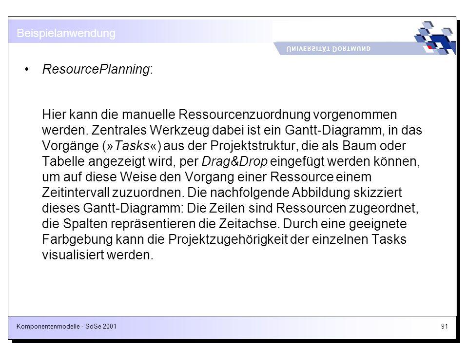 Komponentenmodelle - SoSe 200191 ResourcePlanning: Hier kann die manuelle Ressourcenzuordnung vorgenommen werden. Zentrales Werkzeug dabei ist ein Gan
