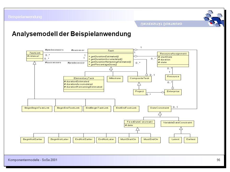 Komponentenmodelle - SoSe 200196 Analysemodell der Beispielanwendung Beispielanwendung