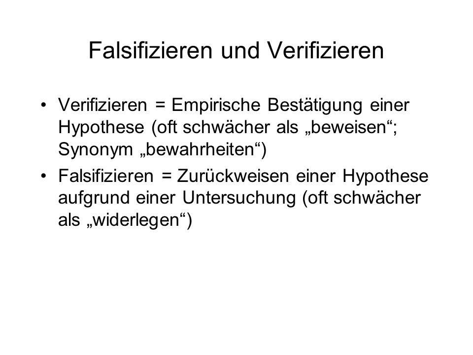 Falsifizieren und Verifizieren Verifizieren = Empirische Bestätigung einer Hypothese (oft schwächer als beweisen; Synonym bewahrheiten) Falsifizieren