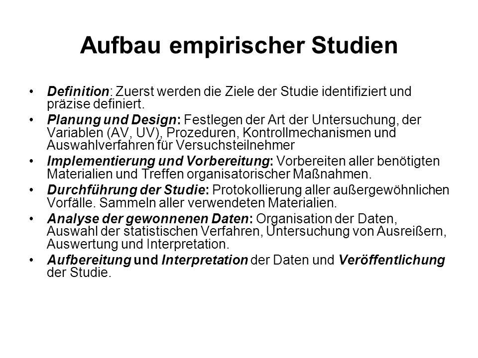 Aufbau empirischer Studien Definition: Zuerst werden die Ziele der Studie identifiziert und präzise definiert. Planung und Design: Festlegen der Art d