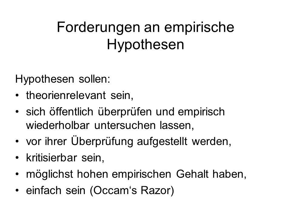 Forderungen an empirische Hypothesen Hypothesen sollen: theorienrelevant sein, sich öffentlich überprüfen und empirisch wiederholbar untersuchen lasse