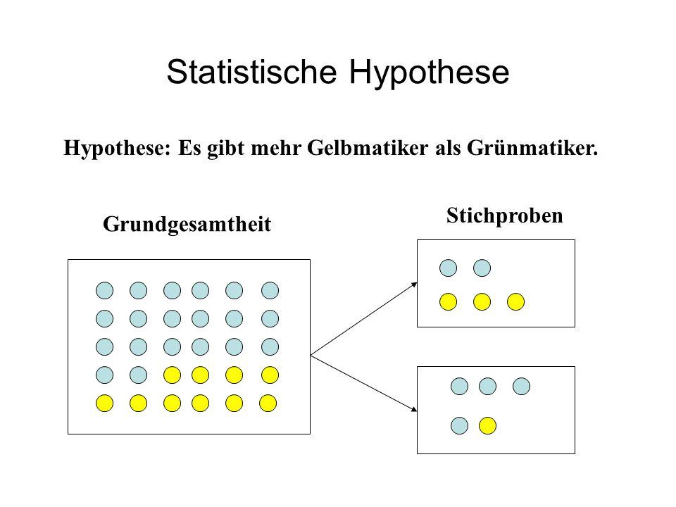 Statistische Hypothese Grundgesamtheit Stichproben Hypothese: Es gibt mehr Gelbmatiker als Grünmatiker.