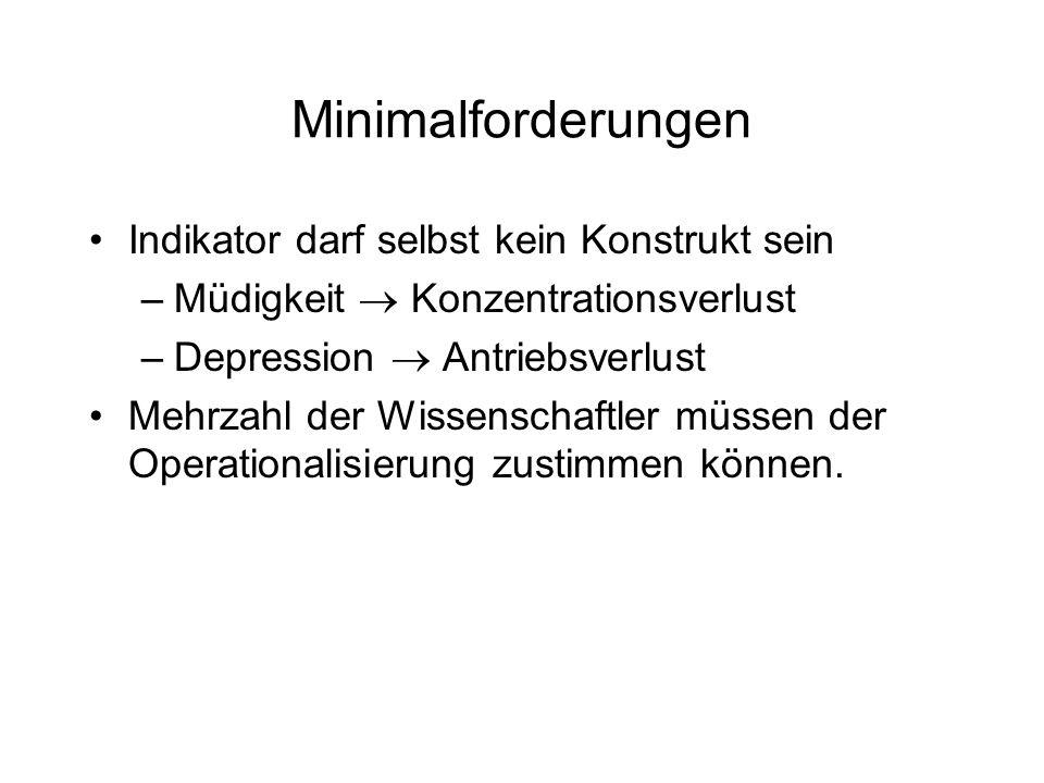 Minimalforderungen Indikator darf selbst kein Konstrukt sein –Müdigkeit Konzentrationsverlust –Depression Antriebsverlust Mehrzahl der Wissenschaftler