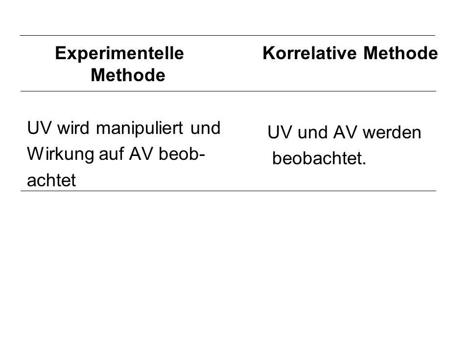 Experimentelle Methode UV wird manipuliert und Wirkung auf AV beob- achtet Korrelative Methode UV und AV werden beobachtet.