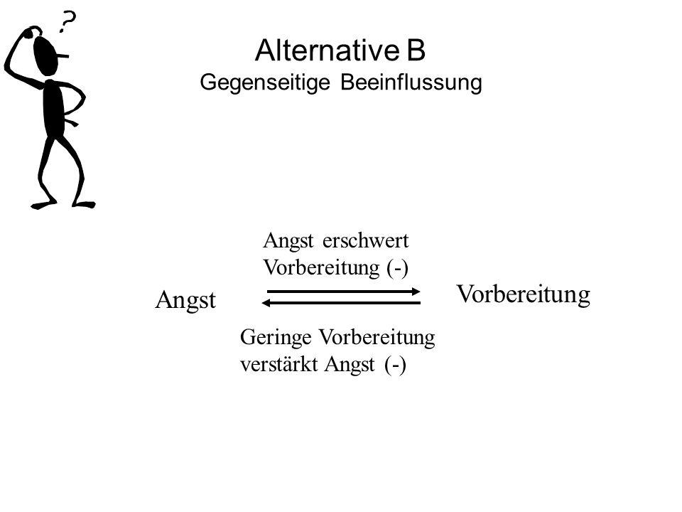 Alternative B Gegenseitige Beeinflussung Angst erschwert Vorbereitung (-) Geringe Vorbereitung verstärkt Angst (-) Angst Vorbereitung