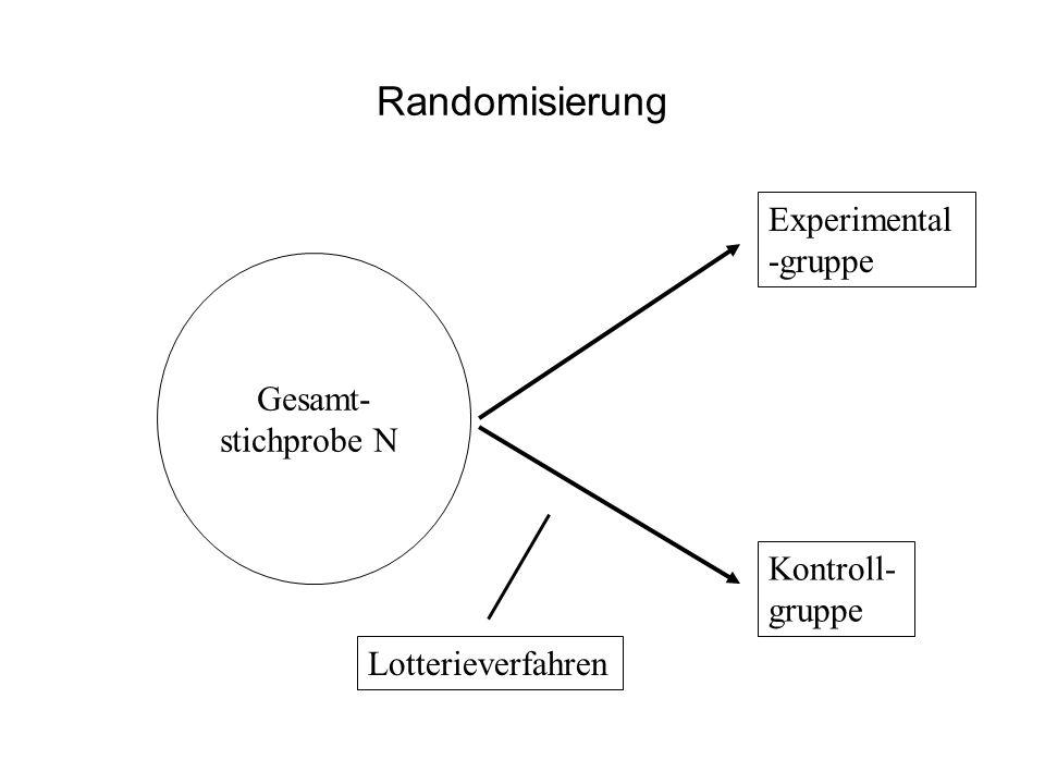 Randomisierung Gesamt- stichprobe N Lotterieverfahren Experimental -gruppe Kontroll- gruppe
