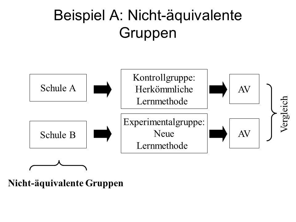 Beispiel A: Nicht-äquivalente Gruppen Schule A Schule B Kontrollgruppe: Herkömmliche Lernmethode AV Nicht-äquivalente Gruppen Vergleich Experimentalgr
