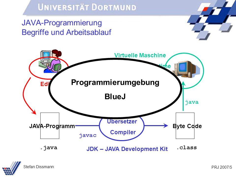 PRJ 2007/5 Stefan Dissmann JAVA-Programmierung Begriffe und Arbeitsablauf Editor JAVA-Programm.java Virtuelle Maschine JRE - JAVA Runtime Environment