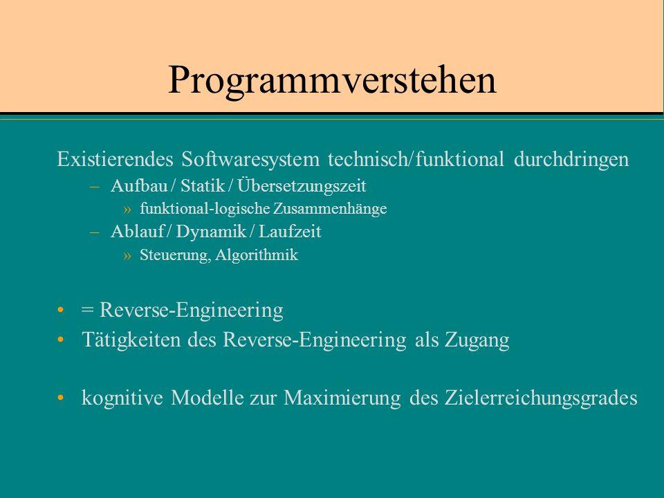 Programmverstehen Existierendes Softwaresystem technisch/funktional durchdringen –Aufbau / Statik / Übersetzungszeit »funktional-logische Zusammenhänge –Ablauf / Dynamik / Laufzeit »Steuerung, Algorithmik = Reverse-Engineering Tätigkeiten des Reverse-Engineering als Zugang kognitive Modelle zur Maximierung des Zielerreichungsgrades
