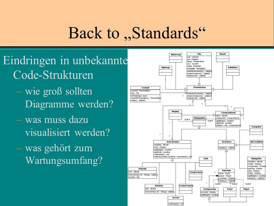 Back to Standards Eindringen in unbekannte Code-Strukturen –wie groß sollten Diagramme werden.