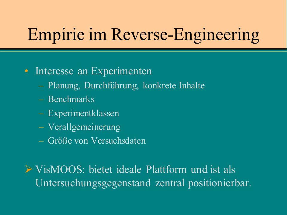 Empirie im Reverse-Engineering Interesse an Experimenten –Planung, Durchführung, konkrete Inhalte –Benchmarks –Experimentklassen –Verallgemeinerung –Größe von Versuchsdaten VisMOOS: bietet ideale Plattform und ist als Untersuchungsgegenstand zentral positionierbar.