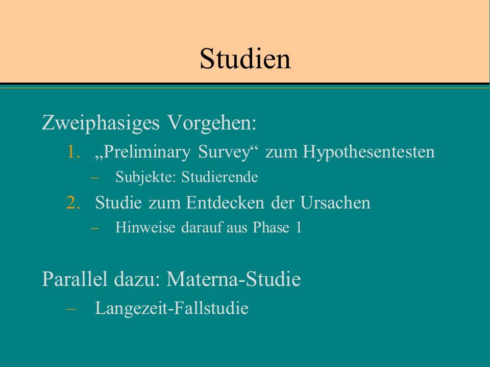Studien Zweiphasiges Vorgehen: 1.Preliminary Survey zum Hypothesentesten –Subjekte: Studierende 2.Studie zum Entdecken der Ursachen –Hinweise darauf aus Phase 1 Parallel dazu: Materna-Studie –Langezeit-Fallstudie