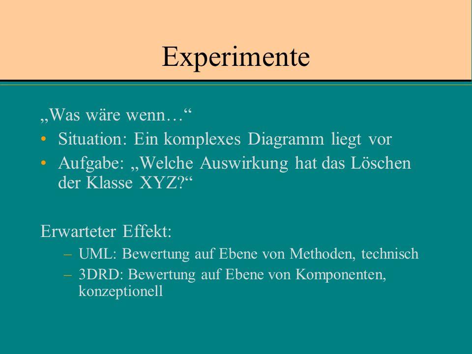Experimente Was wäre wenn… Situation: Ein komplexes Diagramm liegt vor Aufgabe: Welche Auswirkung hat das Löschen der Klasse XYZ.