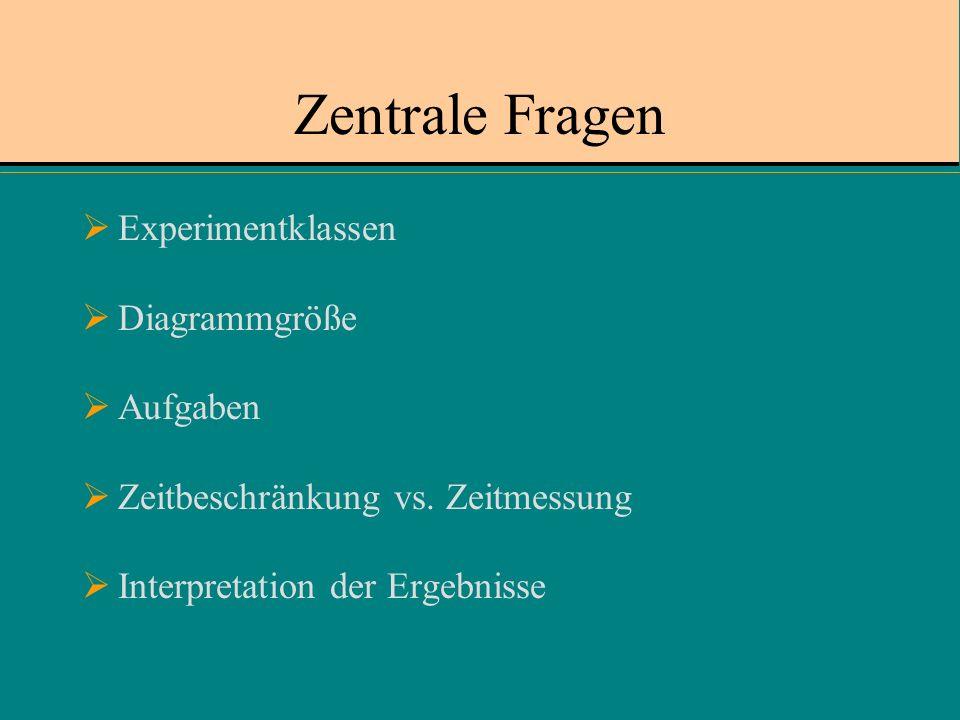 Zentrale Fragen Experimentklassen Diagrammgröße Aufgaben Zeitbeschränkung vs.