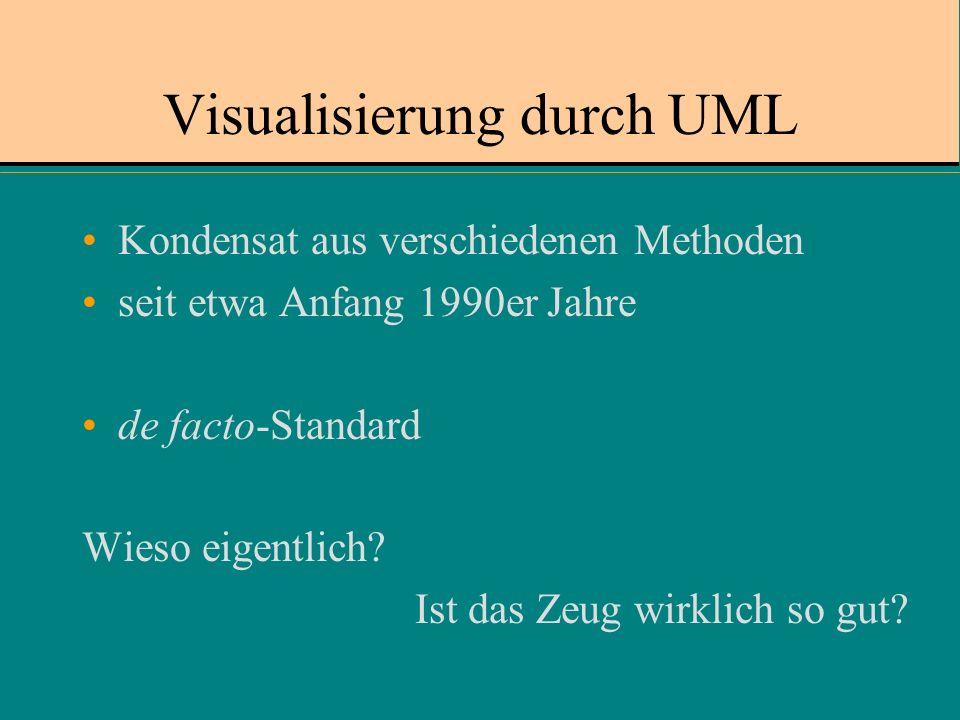 Visualisierung durch UML Kondensat aus verschiedenen Methoden seit etwa Anfang 1990er Jahre de facto-Standard Wieso eigentlich.