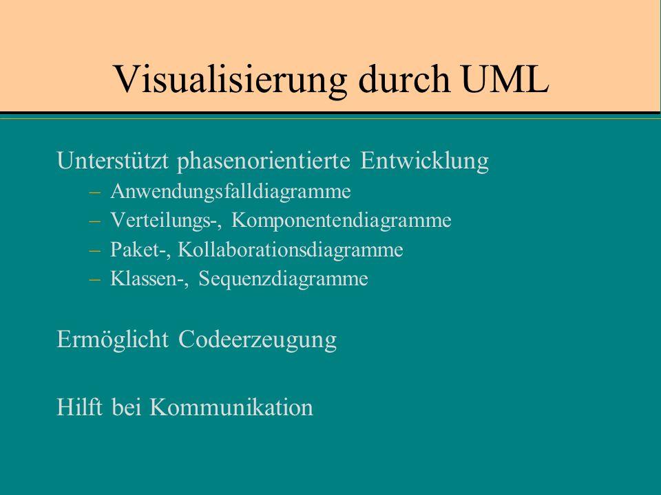 Visualisierung durch UML Unterstützt phasenorientierte Entwicklung –Anwendungsfalldiagramme –Verteilungs-, Komponentendiagramme –Paket-, Kollaborationsdiagramme –Klassen-, Sequenzdiagramme Ermöglicht Codeerzeugung Hilft bei Kommunikation