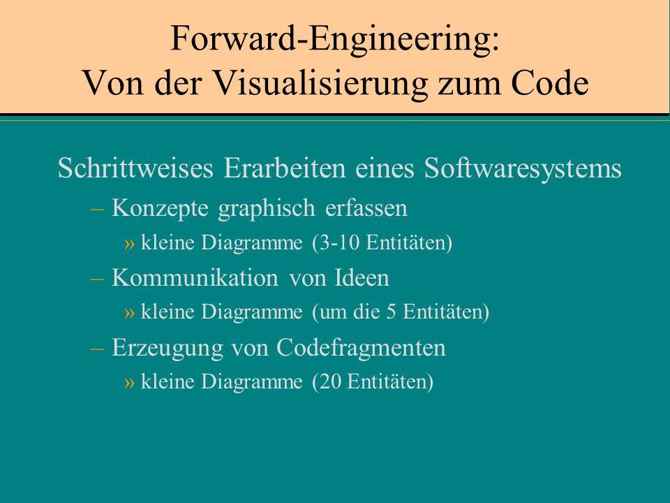 Forward-Engineering: Von der Visualisierung zum Code Schrittweises Erarbeiten eines Softwaresystems –Konzepte graphisch erfassen »kleine Diagramme (3-10 Entitäten) –Kommunikation von Ideen »kleine Diagramme (um die 5 Entitäten) –Erzeugung von Codefragmenten »kleine Diagramme (20 Entitäten)