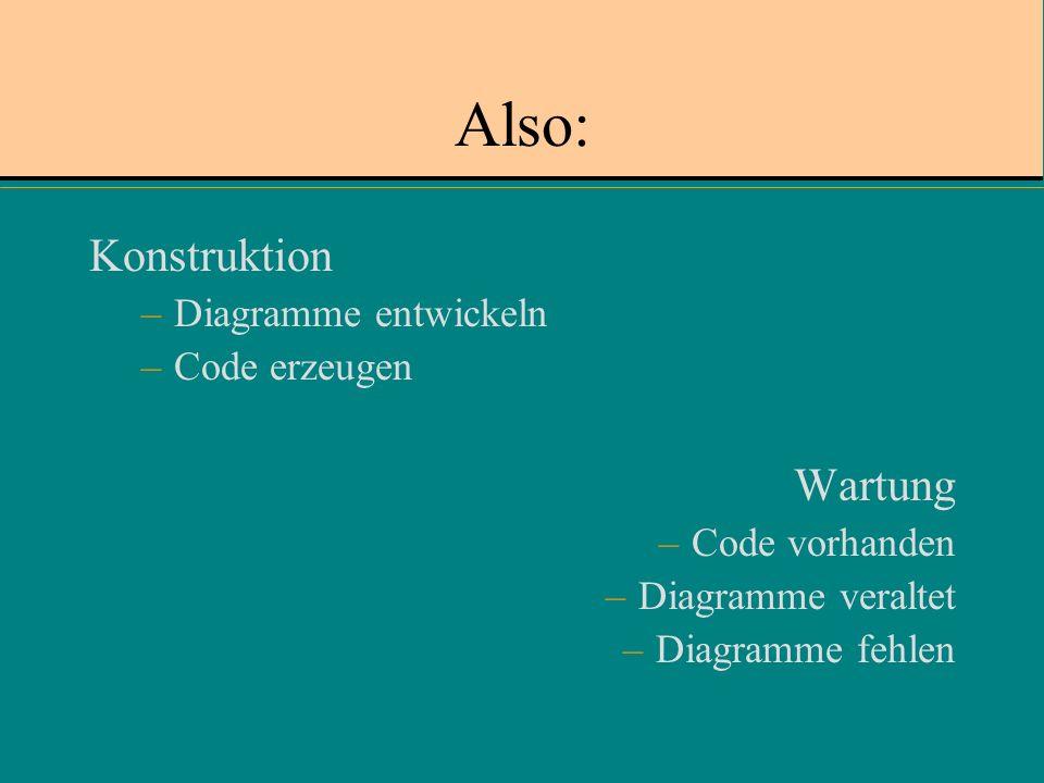 Also: Konstruktion –Diagramme entwickeln –Code erzeugen Wartung –Code vorhanden –Diagramme veraltet –Diagramme fehlen