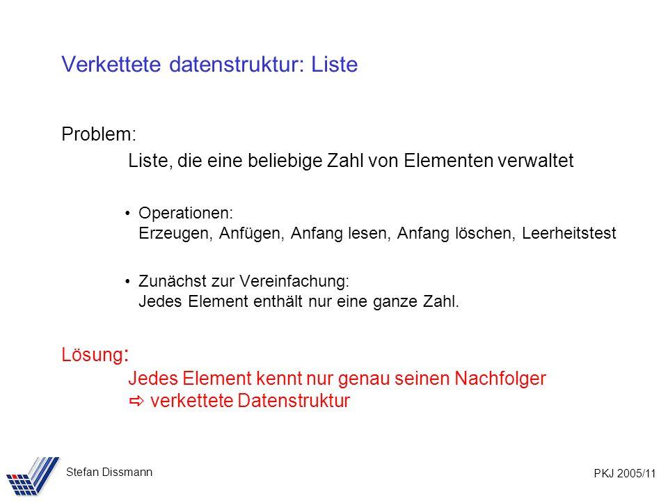 PKJ 2005/11 Stefan Dissmann Verkettete datenstruktur: Liste Problem: Liste, die eine beliebige Zahl von Elementen verwaltet Operationen: Erzeugen, Anfügen, Anfang lesen, Anfang löschen, Leerheitstest Zunächst zur Vereinfachung: Jedes Element enthält nur eine ganze Zahl.
